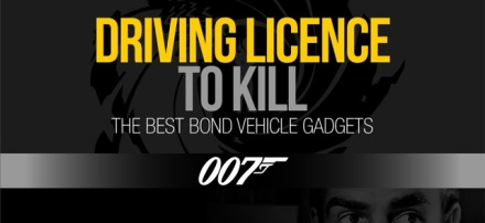 The-Best-Bond-Vehicle-Gadgets